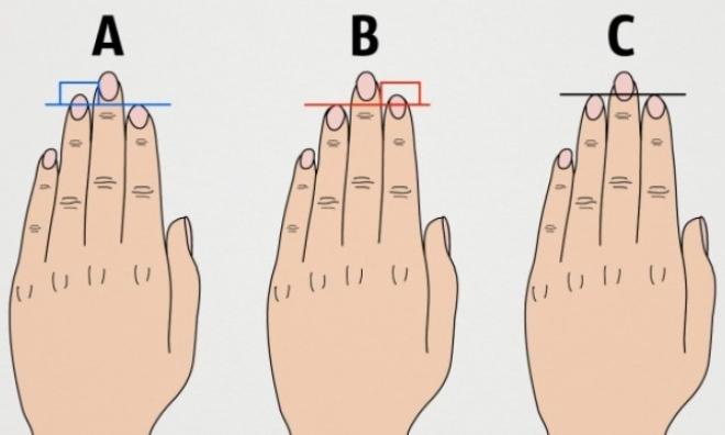 Nhìn ngón tay kiểu này sẽ nhận biết người đàn ông là bậc thầy tình dục