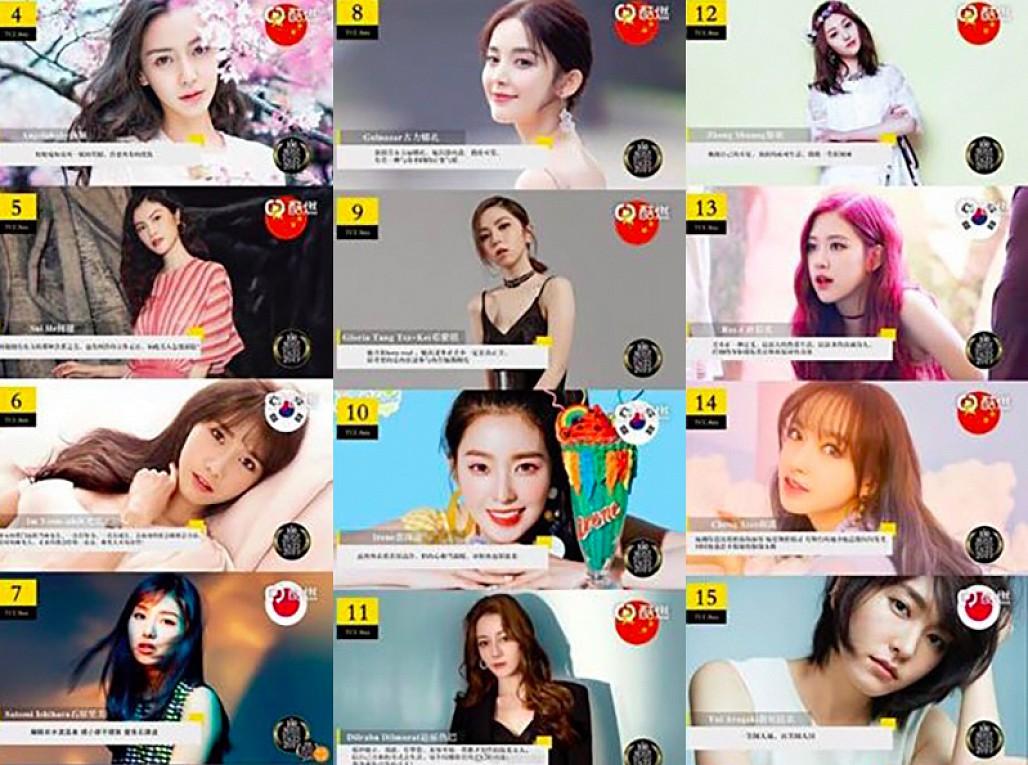 Tiêu Chiến vượt mặt dàn sao kỳ cựu đứng đầu top '100 gương mặt đẹp nhất Châu Á', nhìn bảng nữ mới thực sự gây sốc - Ảnh 7