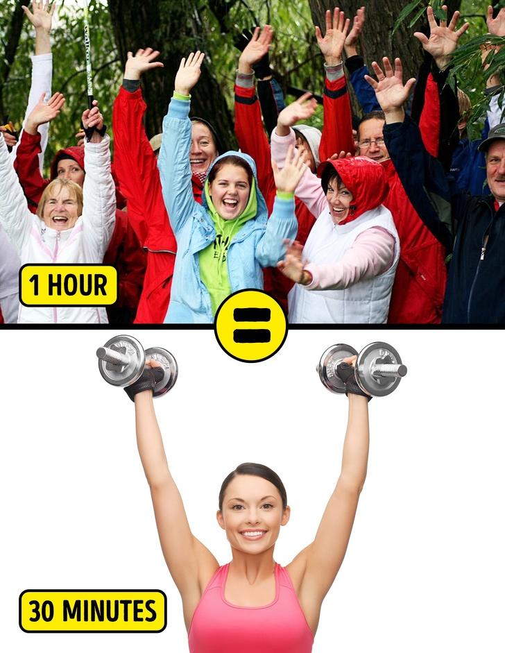 Muốn giảm cân thành công trước Tết không cần ăn kiêng hay tập luyện, hãy làm theo 10 thói quen này - Ảnh 8