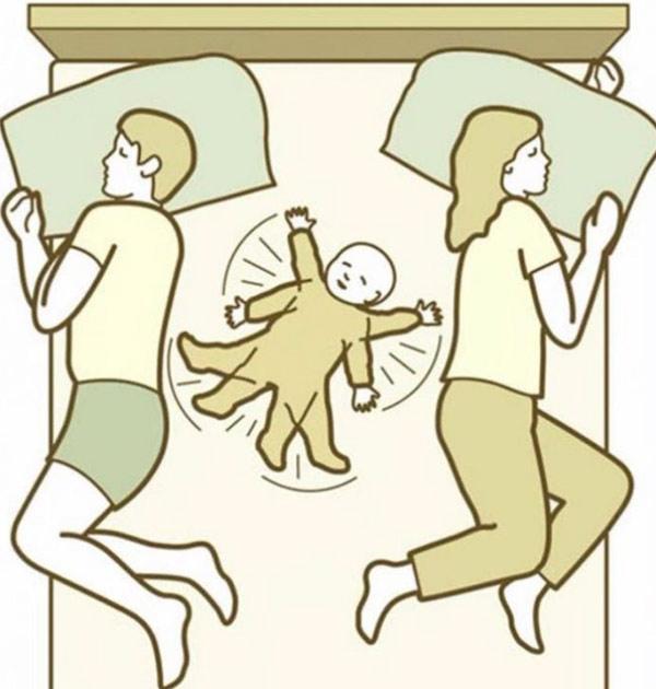 4 tư thế ngủ của bé dễ khiến bố mẹ 'điên người' nhưng chứng minh siêu thông minh - Ảnh 2