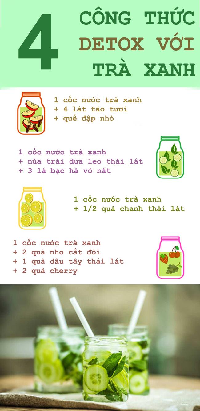 4 công thức thanh lọc cơ thể sau Tết với trà xanh - Ảnh 1