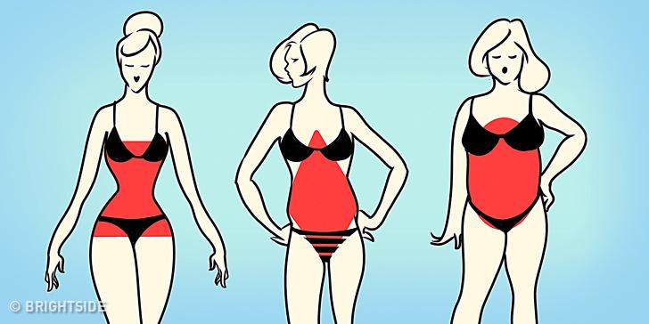 6 việc làm đơn giản khiến cơ thể tự đốt cháy mỡ thừa giúp giảm cân 'dễ như chơi' - Ảnh 7