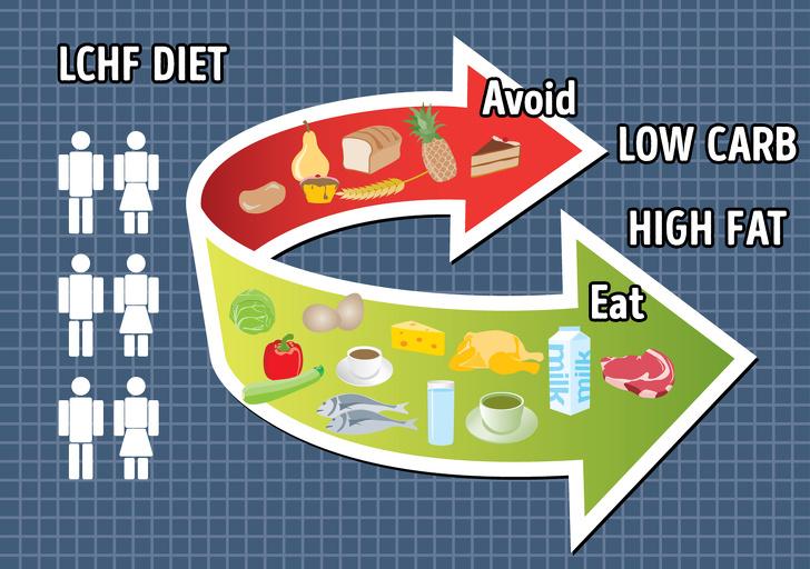6 việc làm đơn giản khiến cơ thể tự đốt cháy mỡ thừa giúp giảm cân 'dễ như chơi' - Ảnh 1
