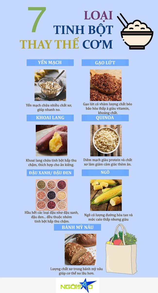 7 loại tinh bột nhanh no bụng mà không lo béo - Ảnh 1