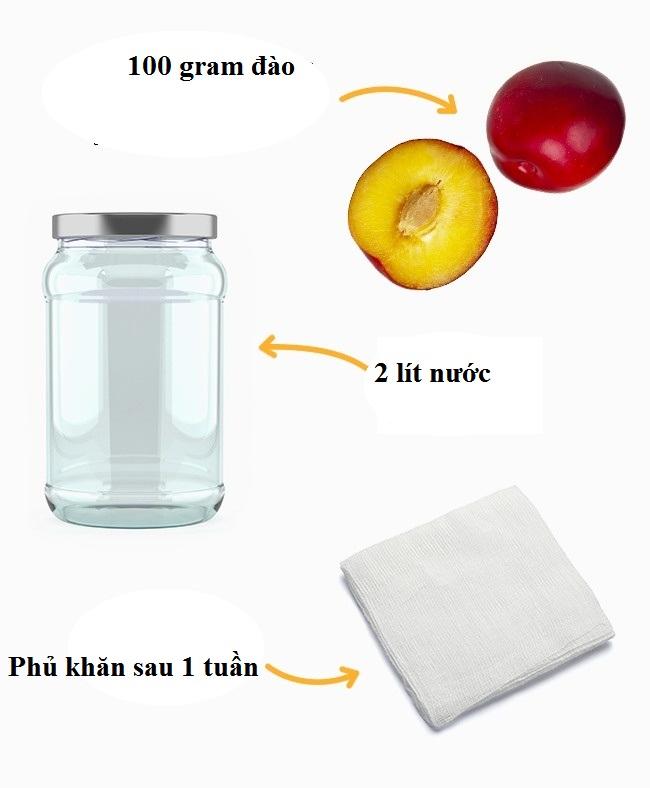 6 loại thức uống thanh lọc cơ thể giúp giảm cân 'thần tốc', áp dụng ngay để lấy lại vóc dáng trước năm mới - Ảnh 1