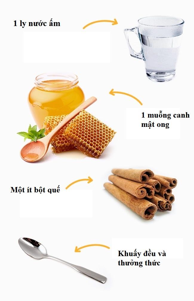 6 loại thức uống thanh lọc cơ thể giúp giảm cân 'thần tốc', áp dụng ngay để lấy lại vóc dáng trước năm mới - Ảnh 2