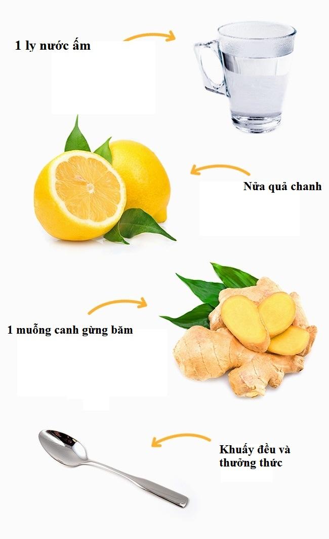 6 loại thức uống thanh lọc cơ thể giúp giảm cân 'thần tốc', áp dụng ngay để lấy lại vóc dáng trước năm mới - Ảnh 3