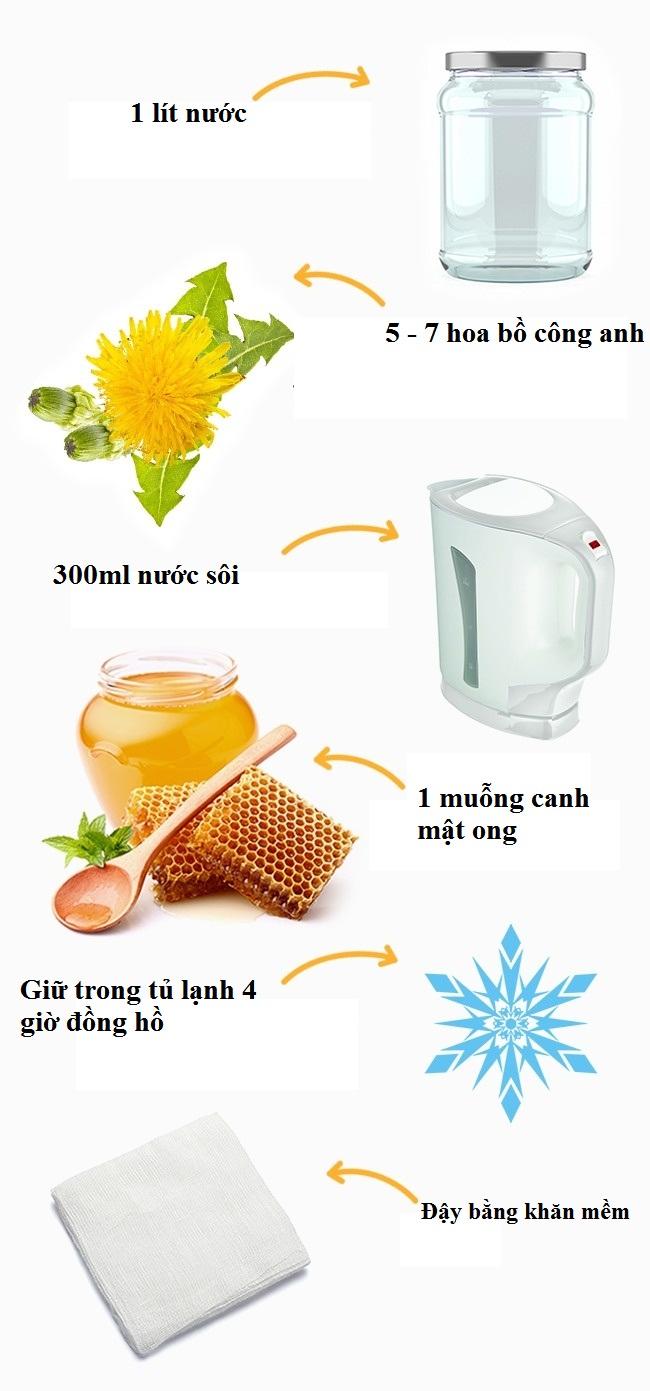 6 loại thức uống thanh lọc cơ thể giúp giảm cân 'thần tốc', áp dụng ngay để lấy lại vóc dáng trước năm mới - Ảnh 4