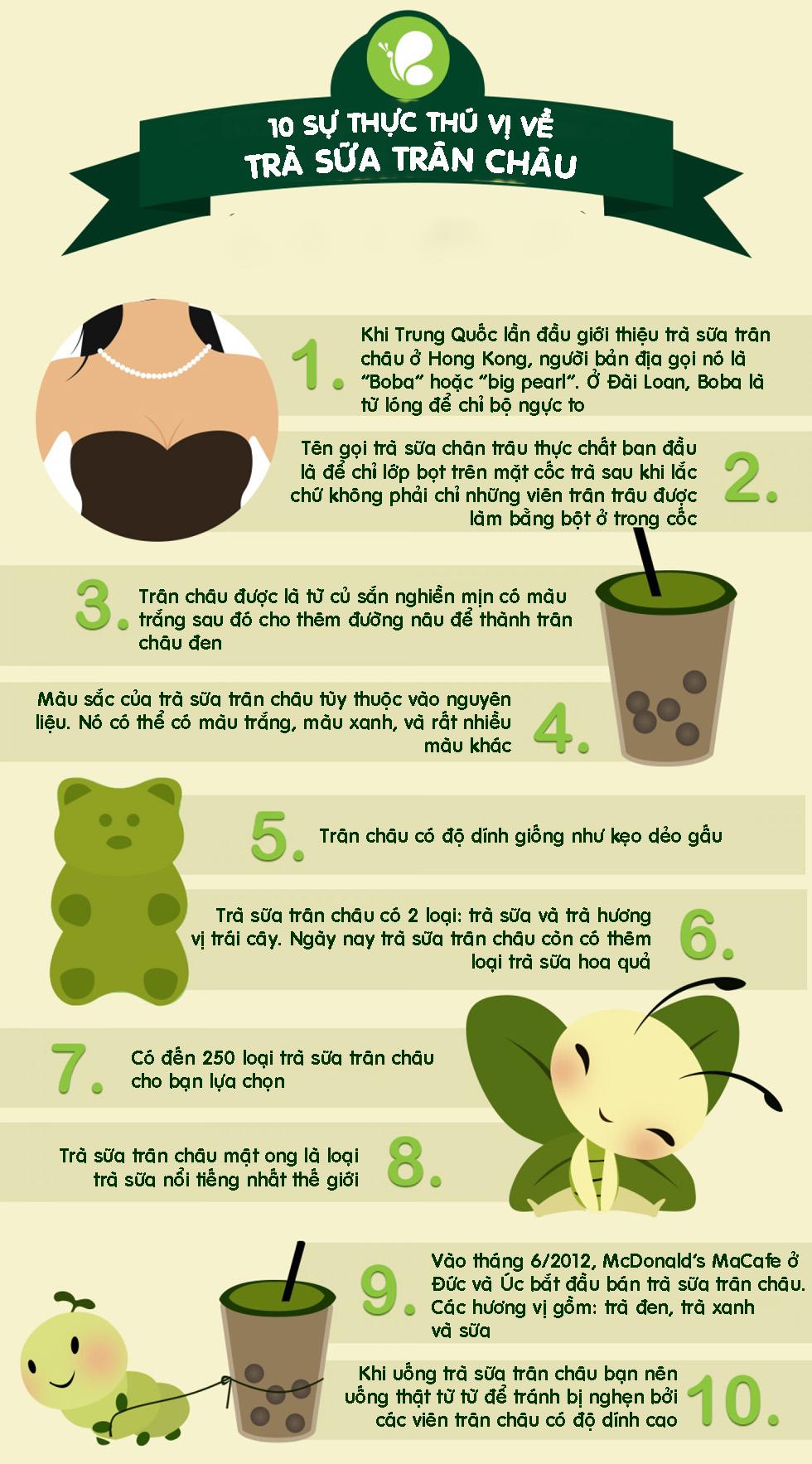Uống trà sữa bấy lâu nhưng bạn đã biết những sự thực này chưa - Ảnh 1