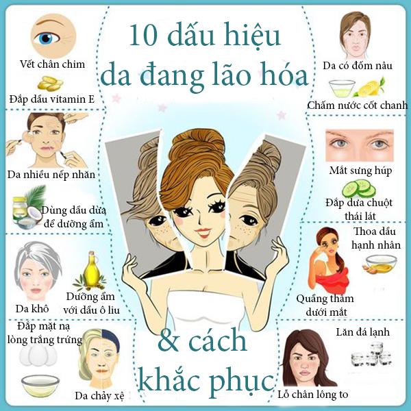 10 dấu hiệu da bắt đầu lão hóa và cách khắc phục - Ảnh 1