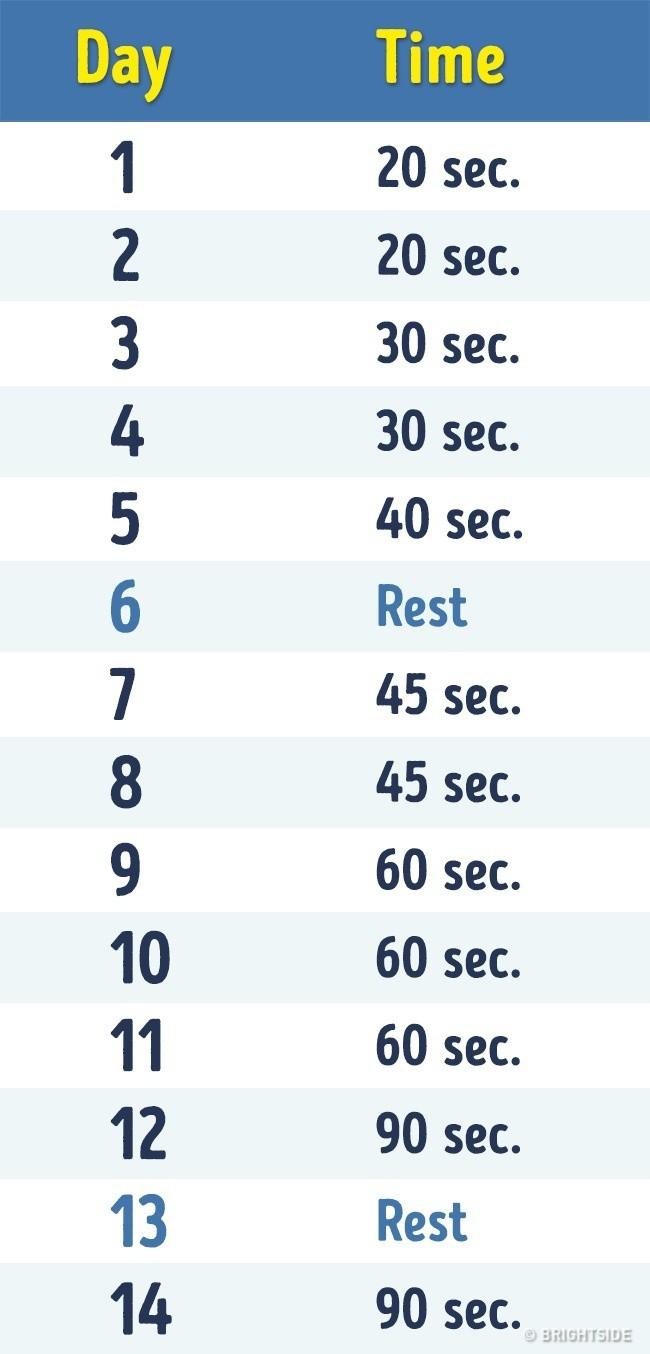 Tập plank mang lại hiệu quả gấp 1000 lần gập bụng, nhưng nếu mắc 3 lỗi này thì coi như công cốc - Ảnh 2