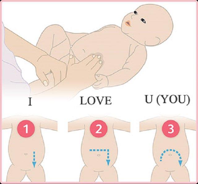 Trẻ sơ sinh bị táo bón: Dấu hiệu và cách chữa trị - Ảnh 4