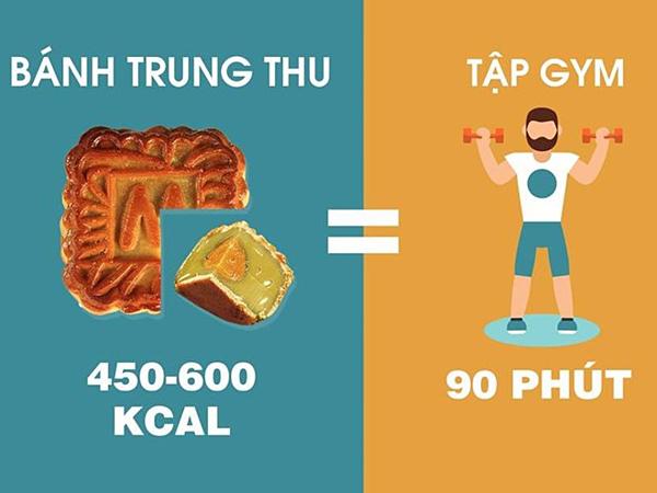 4 nguyên tắc ăn bánh Trung thu không lo béo - Ảnh 3