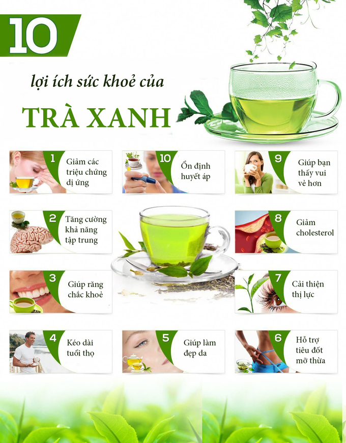 10 lý do bạn nên uống trà xanh mỗi ngày - Ảnh 1
