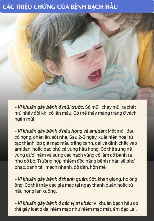 2 bé ở Đắk Nông mắc bệnh bạch hầu: Những điều cần biết về bệnh nhiễm trùng dễ dàng qua đường hô hấp này để phòng bệnh tốt nhất - Ảnh 2