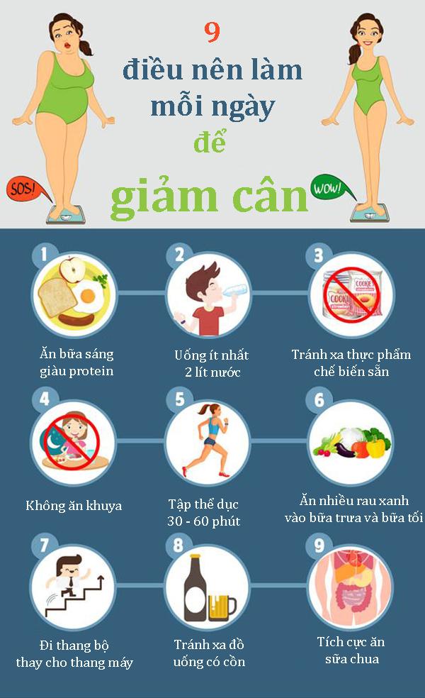 9 điều nên làm mỗi ngày để giảm cân - Ảnh 1