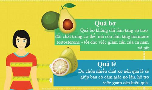 Muốn giảm cân sau sinh, hãy ăn 15 loại trái cây này! - Ảnh 2