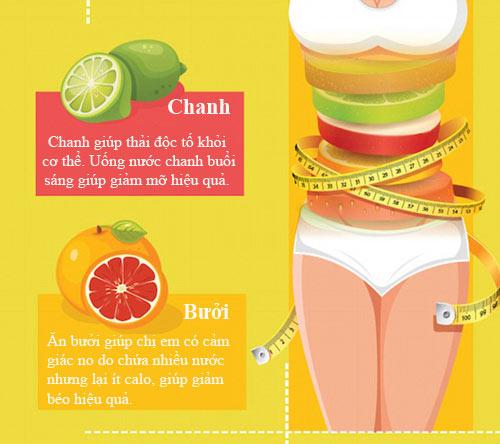 Muốn giảm cân sau sinh, hãy ăn 15 loại trái cây này! - Ảnh 4