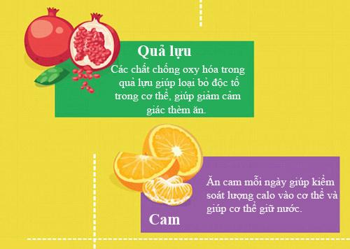 Muốn giảm cân sau sinh, hãy ăn 15 loại trái cây này! - Ảnh 5