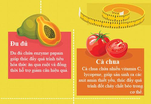 Muốn giảm cân sau sinh, hãy ăn 15 loại trái cây này! - Ảnh 6