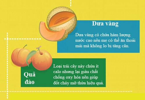 Muốn giảm cân sau sinh, hãy ăn 15 loại trái cây này! - Ảnh 7