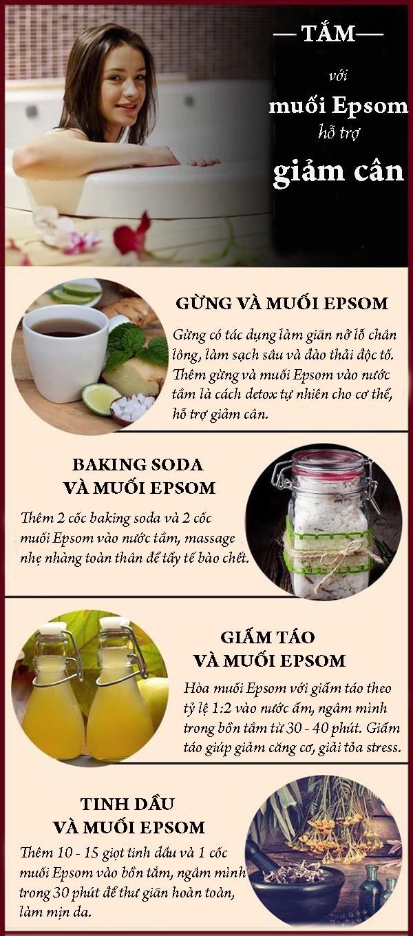 4 công thức tắm với muối Epsom làm đẹp da, hỗ trợ giảm cân - Ảnh 1