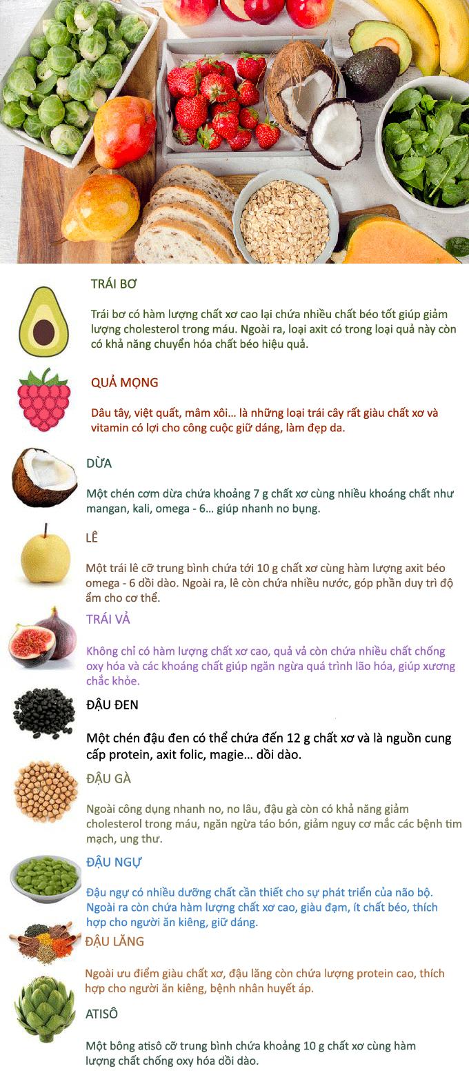 10 thực phẩm giàu chất xơ nhanh no nhưng không gây tăng cân, béo bụng - Ảnh 1
