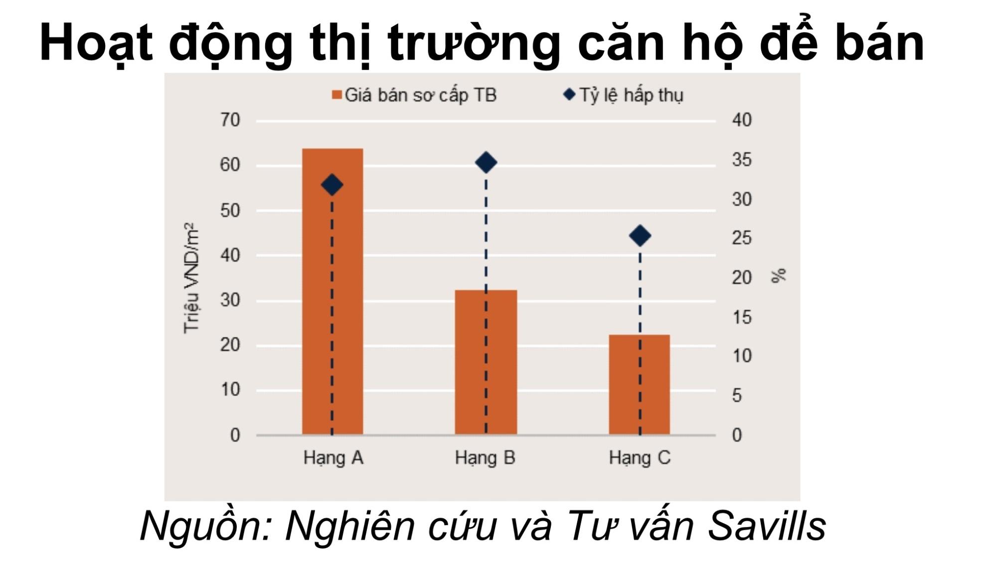 Hà Nội: Nguồn cung 'khủng' chung cư sắp đổ bộ, dân tha hồ mua nhà? - Ảnh 1