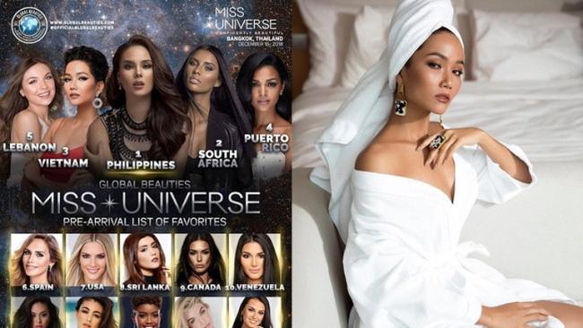 Không thể tin được: H'Hen Niê được chọn là 'ứng cử viên' cho ngôi vị Hoa hậu Hoàn vũ Thế giới 2018 - Ảnh 1