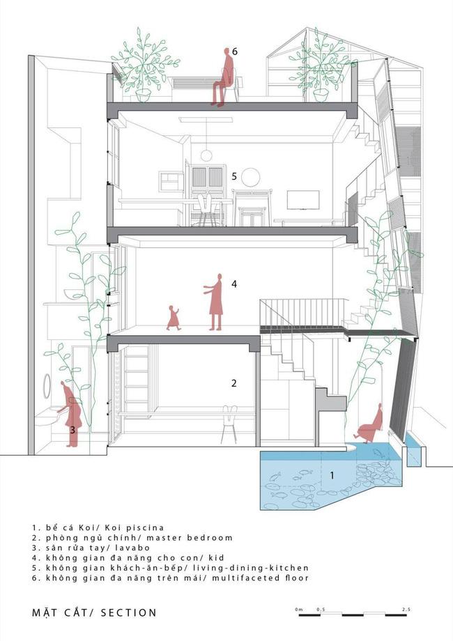 Ngôi nhà ống chỉ vỏn vẹn 36m² nhưng thoáng đẹp bất ngờ của gia đình có trẻ nhỏ ở Gia Lâm, Hà Nội - Ảnh 13