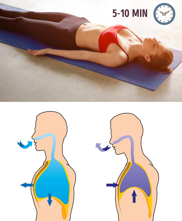 6 bài tập yoga chỉ cần ngồi hít thở, không vận động hay ăn kiêng, mỡ bụng cũng giảm hết giúp eo thon như Ngọc Trinh - Ảnh 1