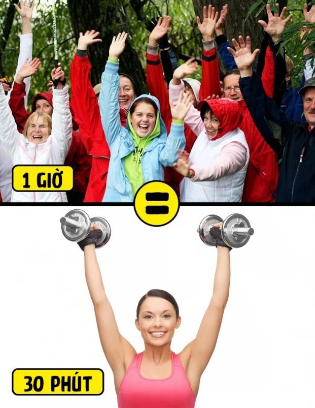10 cách giúp bạn giảm cân nhanh hơn đã được khoa học chứng minh - Ảnh 8