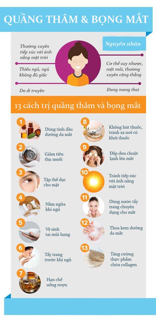 13 điều nên làm để trị quầng thâm và bọng mắt - Ảnh 1