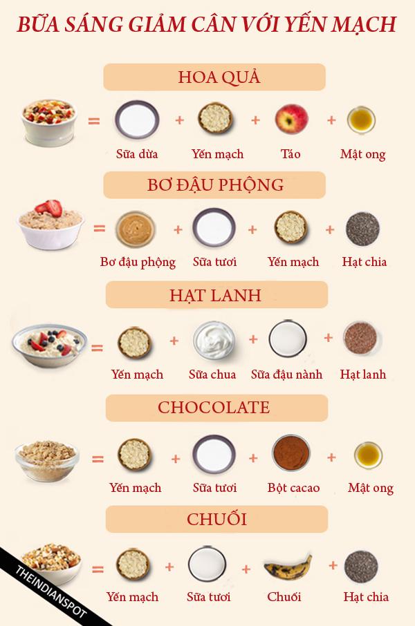 5 gợi ý bữa sáng giảm cân với yến mạch có thể chuẩn bị từ tối hôm trước - Ảnh 1