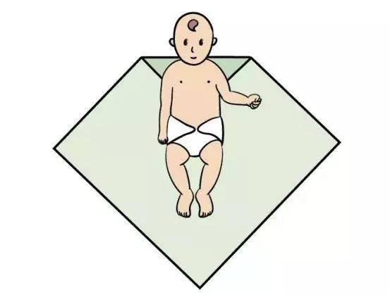 Cách quấn tã cho trẻ sơ sinh đúng cách, lần đầu làm mẹ chưa chắc thuần thục - Ảnh 1