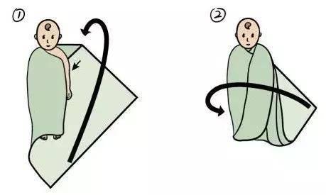 Cách quấn tã cho trẻ sơ sinh đúng cách, lần đầu làm mẹ chưa chắc thuần thục - Ảnh 3