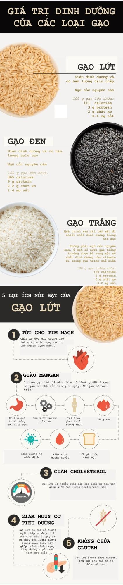 Lý do gạo lứt là tinh bột tốt, thường có trong chế độ ăn giảm cân - Ảnh 1