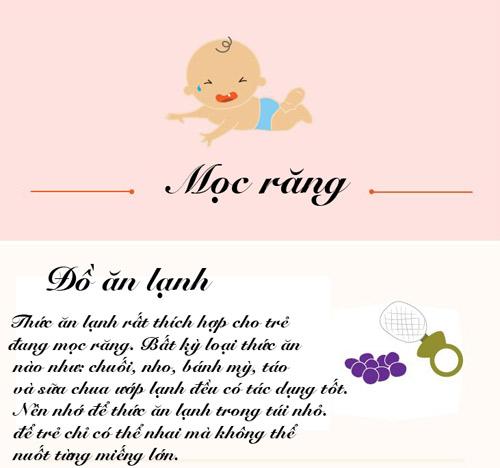 Cẩm nang không thể bỏ qua khi làm mẹ - Ảnh 11