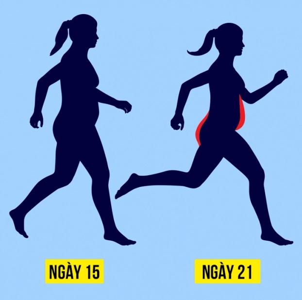 Cách đi bộ theo lịch trình 21 ngày giúp giảm cân, đốt mỡ thừa hiệu quả - Ảnh 3