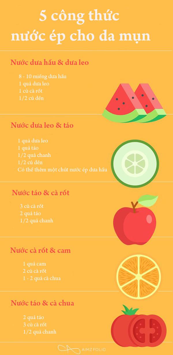 5 công thức nước ép hoa quả giúp thanh lọc da, trị mụn - Ảnh 1
