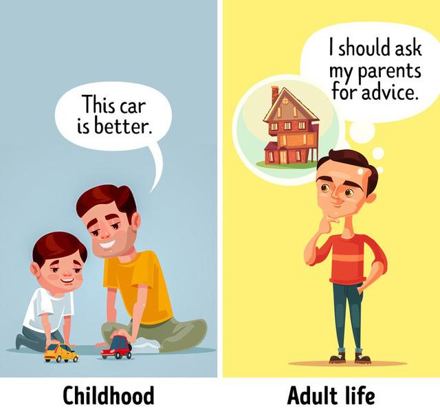 8 sai lầm trong cách nuôi dạy con cái có thể ảnh hưởng đến cuộc sống tương lai của trẻ - Ảnh 3