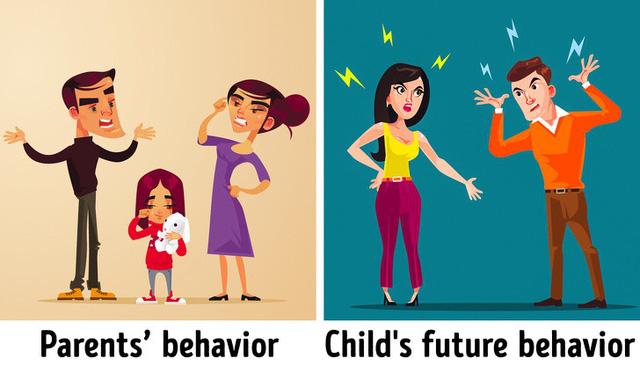 8 sai lầm trong cách nuôi dạy con cái có thể ảnh hưởng đến cuộc sống tương lai của trẻ - Ảnh 4