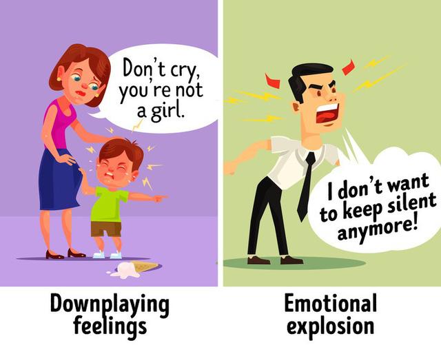 8 sai lầm trong cách nuôi dạy con cái có thể ảnh hưởng đến cuộc sống tương lai của trẻ - Ảnh 8