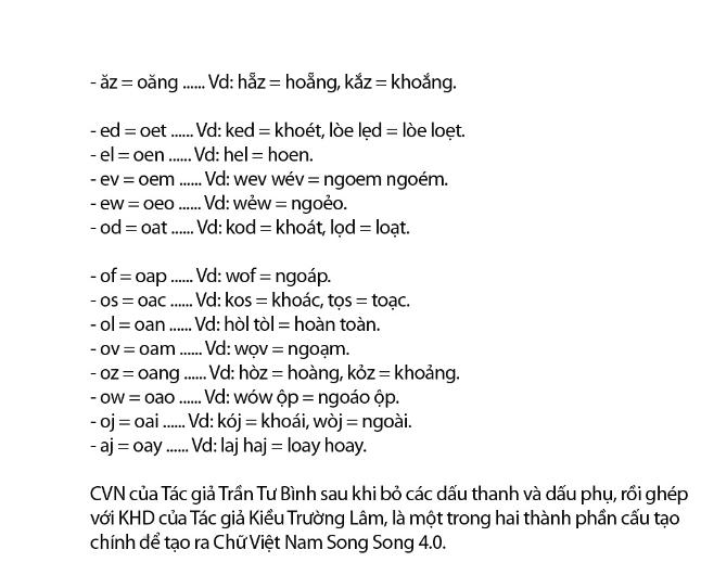 Tiếng Việt không dấu chính thức được cấp bản quyền, tác giả hy vọng chữ mới có thể được đưa vào giảng dạy cho học sinh - Ảnh 6