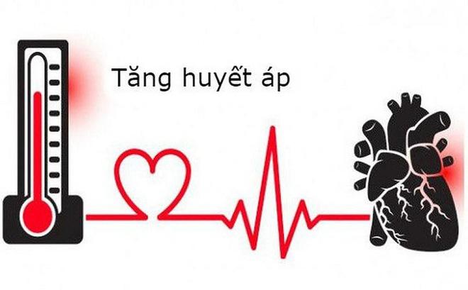 Hơn 20 tuổi huyết áp cao 'đột biến', dày thành tim vì sai lầm rất nhiều người trẻ mắc - Ảnh 1