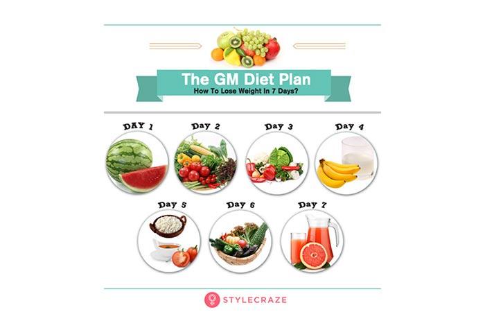 5 cách ăn kiêng giảm cân hiệu quả giúp chị em lấy lại vóc dáng thon thả, săn chắc trước 2/9 cận kề - Ảnh 1