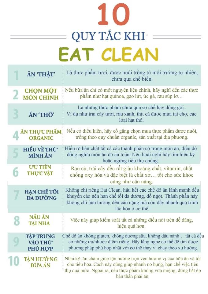 10 nguyên tắc giúp theo đuổi Eat Clean thành công - Ảnh 1