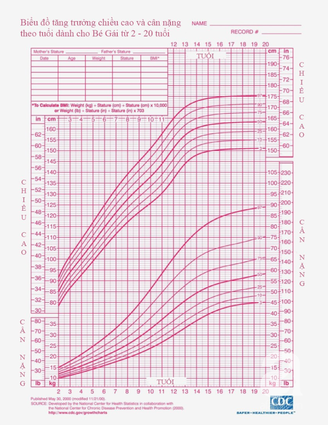 Bác sĩ nhi khoa hướng dẫn cha mẹ 3 phương pháp dự đoán chiều cao của con trong tương lai - Ảnh 2