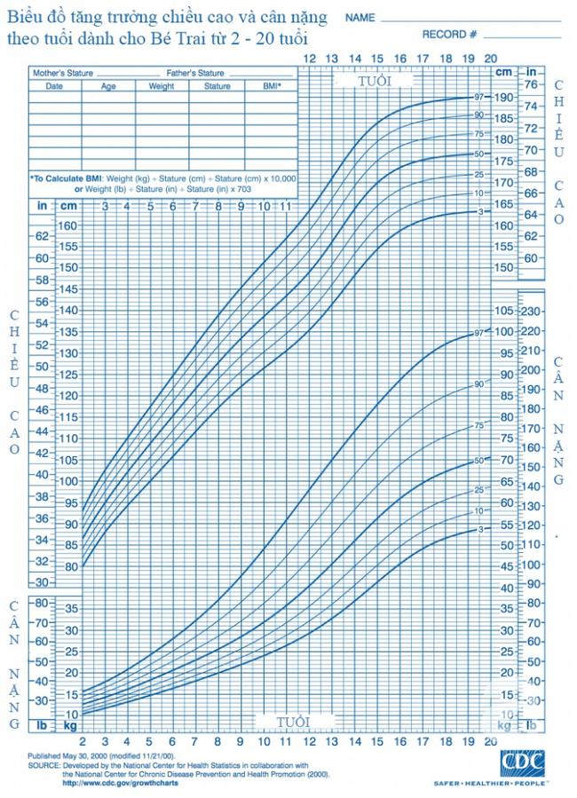 Bác sĩ nhi khoa hướng dẫn cha mẹ 3 phương pháp dự đoán chiều cao của con trong tương lai - Ảnh 3