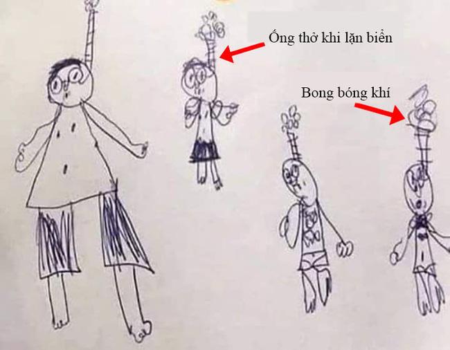 Cậu bé vẽ tranh cả gia đình trong tư thế treo cổ nhưng khi biết lý do thật phía sau, ai cũng phải cười 'haha' - Ảnh 2